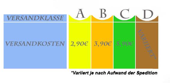 http://moebelboerse-site.de/template.inbild/Versandtabelle.jpg